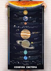 """Розумний плакат «Сонячна система»"""" - фото обкладинки книги"""