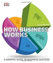 How Business Works: A Graphic Guide to Business Success - фото обкладинки книги