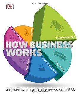 How Business Works: A Graphic Guide to Business Success - фото книги