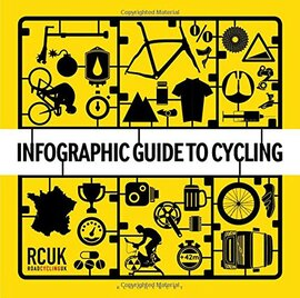 Infographic Guide to Cycling - фото книги