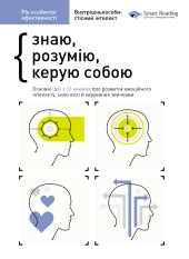 Рік особистої ефективності: Внутрішньоособистісний інтелект. Знаю, розумію, керую собою. Збірник №2 - фото обкладинки книги