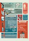 Крутезна інфографіка. Анатомія. Картографія людського тіла